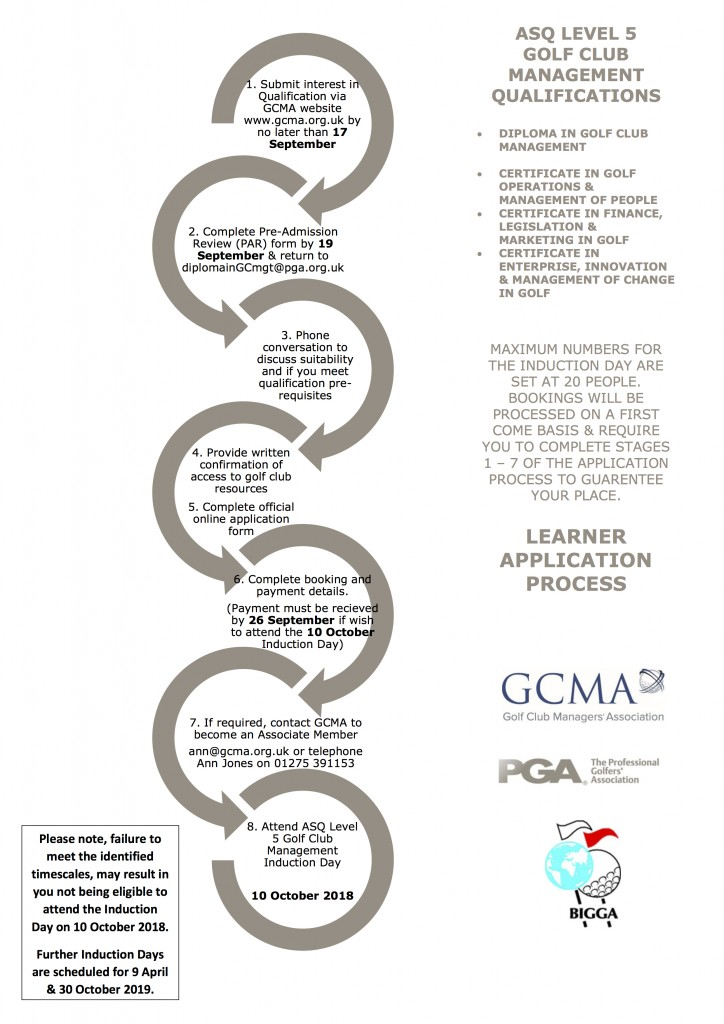 GCMQ Learning Application Flow Diagram for Induction Day 10 October 2018