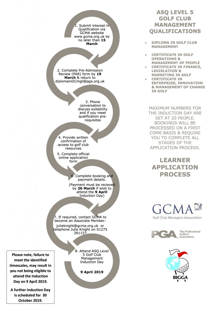 GCMQ Learning Application Flow Diagram for Induction Day 9 April 2018